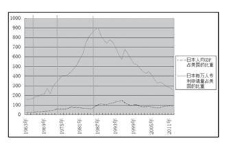 韩国人均 收入_韩国收入证明
